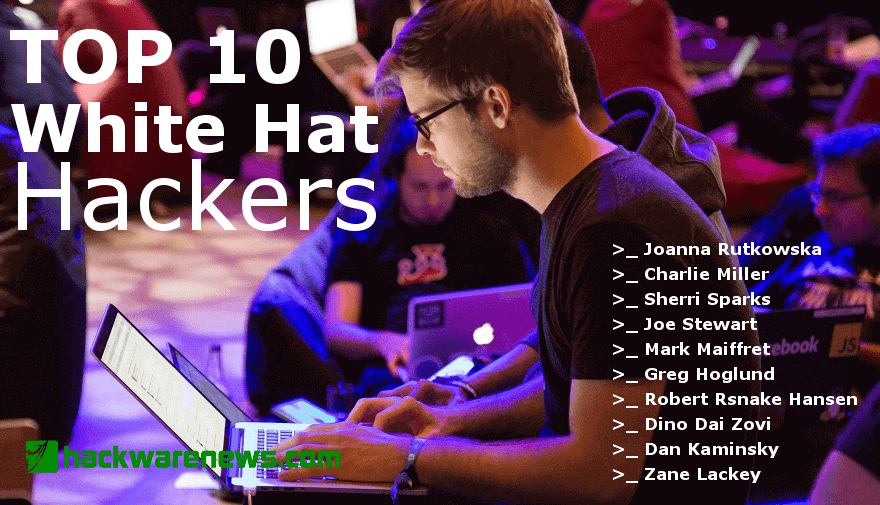 Top 10 White Hat Hackers - Hack Ware News
